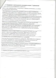 ПФХД 192