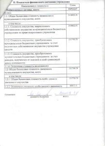 ПФХД 193