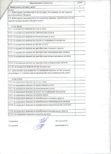ПФХД 194